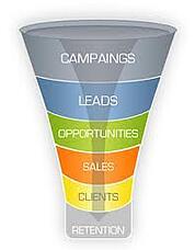 sales_funnel2