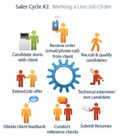 sales_cycle.jpg.png