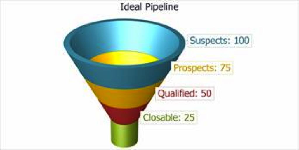 idealpipeline.jpg