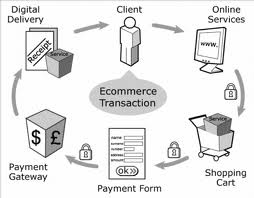 ecommerce diagram