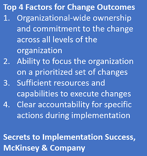 factors for successful change management