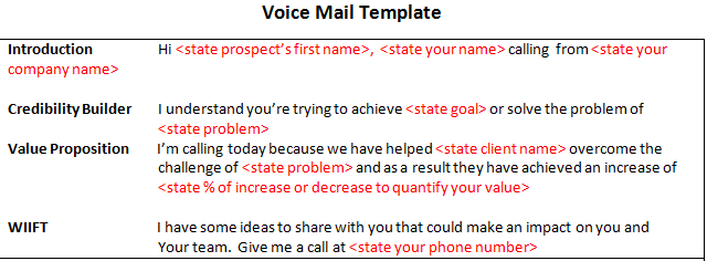 voice mail message templates