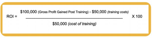 GDH Consulting sales training ROI formula