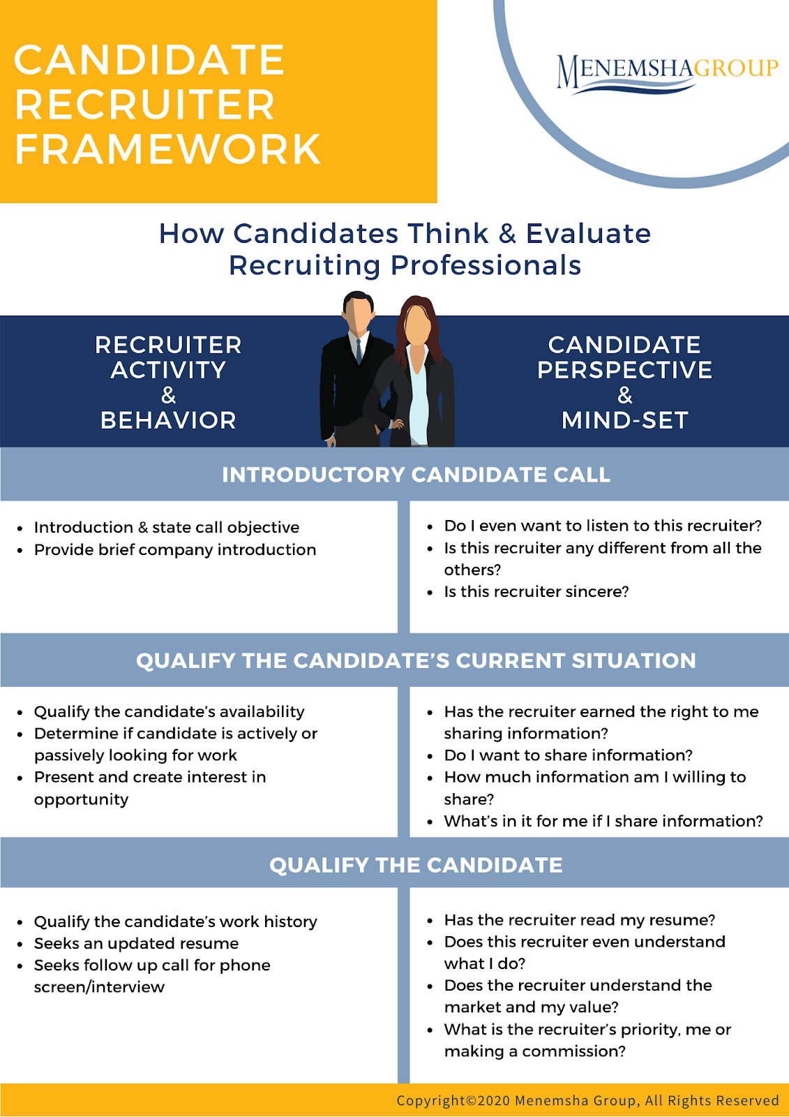 The recruiter's guide to handling candidate objections
