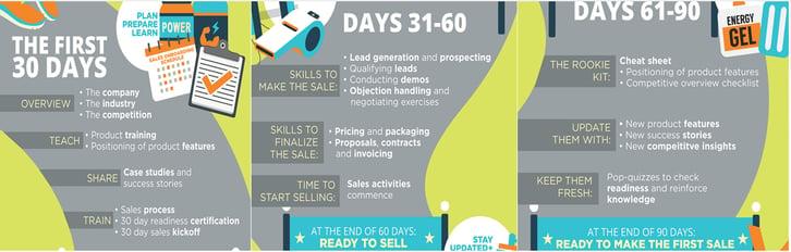 90_training_program_infographics.png