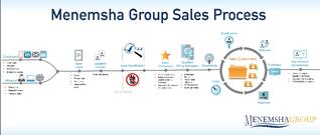 MG_Full_sales_process_map-1.jpg