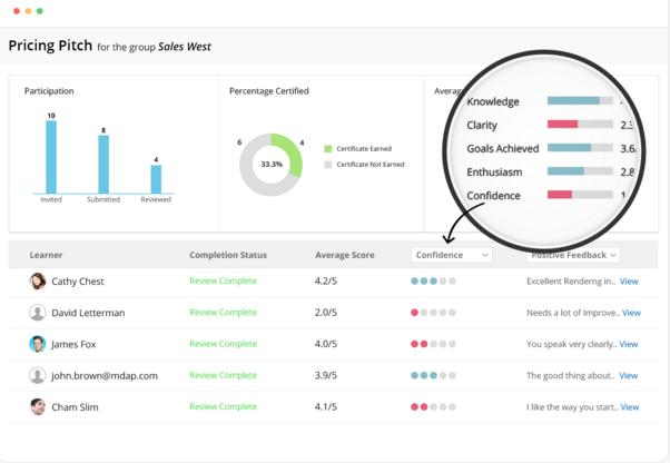 lms_screenshot_pricing_pitch_analytics.png
