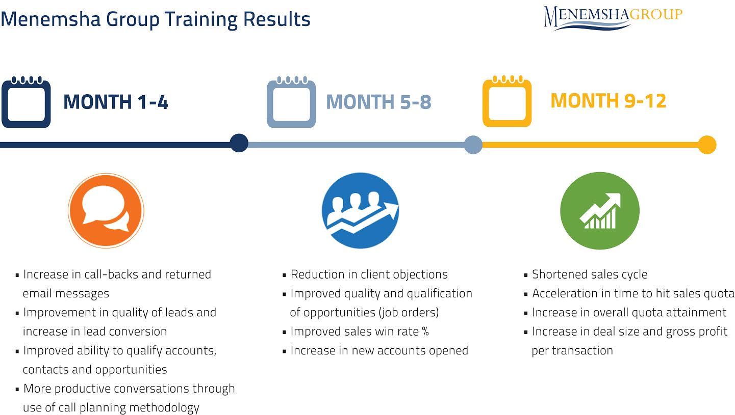 menemsha_training_results.jpeg