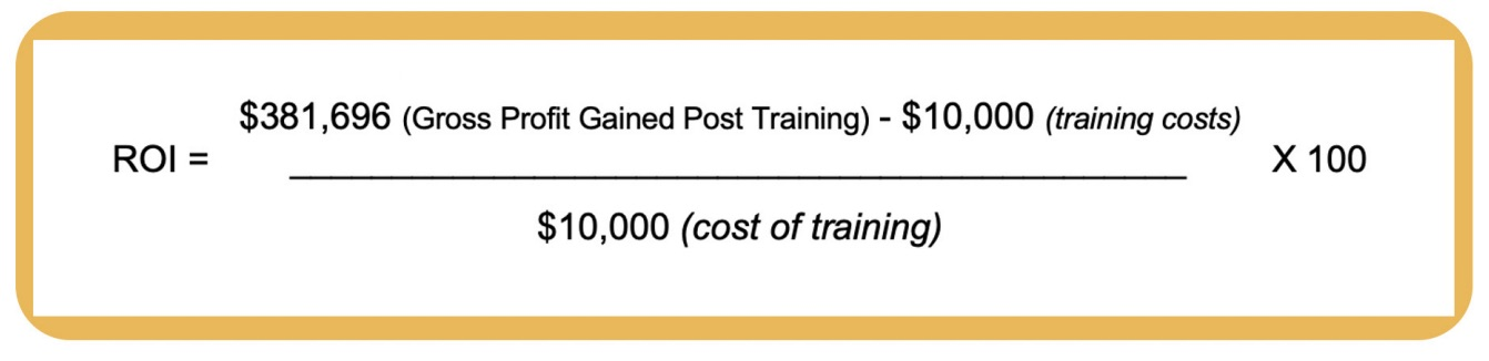 sales training cost