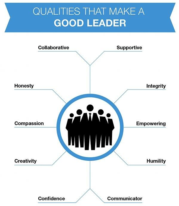 qualities-that-make-a-good-leader